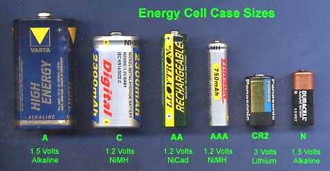 Cell Case Sizes